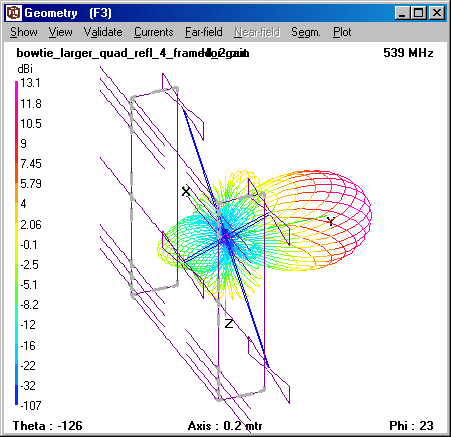 A Compact Digital TV Antenna for Bands IV and V