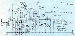 Introduction to RC coupled Audio Frequency Triode Amplifiers